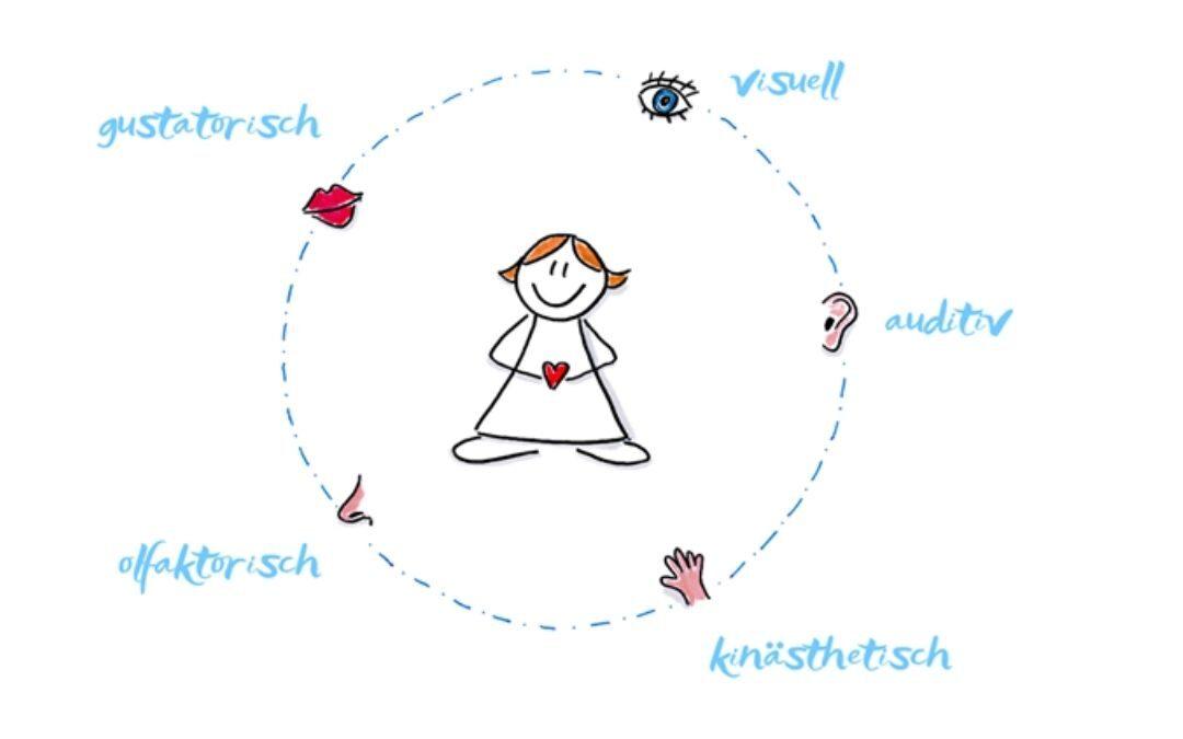 #37 Achtsame Pause mit allen Sinnen – Kinderleicht entspannen mit der VAKOG-Formel